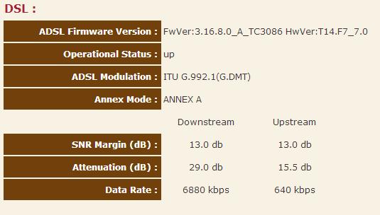 Attenuazione & rumore ADSL