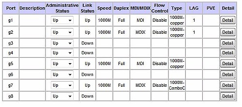How to set up switch Link Aggregation (LAG)